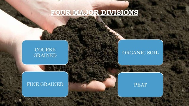 Classification of soil by iscs for Soil 8 letters