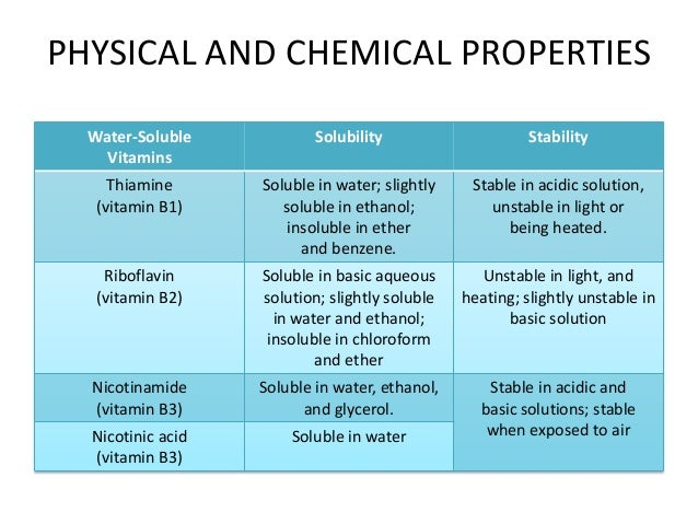 Physical Properties Of Glycerol Water Solutions