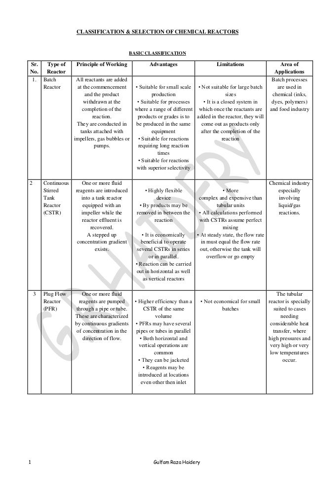 CLASSIFICATION & SELECTION OF CHEMICAL REACTORS  BASIC CLASSIFICATION  Sr. Type of No. Reactor 1. Batch Reactor  2  Contin...