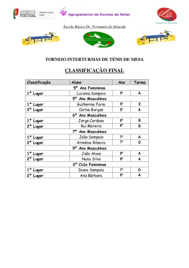 Campeonato/Torneio de Interturmas de Ténis de Mesa