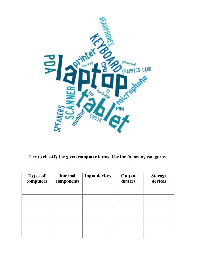 Try to classify the given computer terms. Use the following categories. Types of       Internal     Input devices      Out...