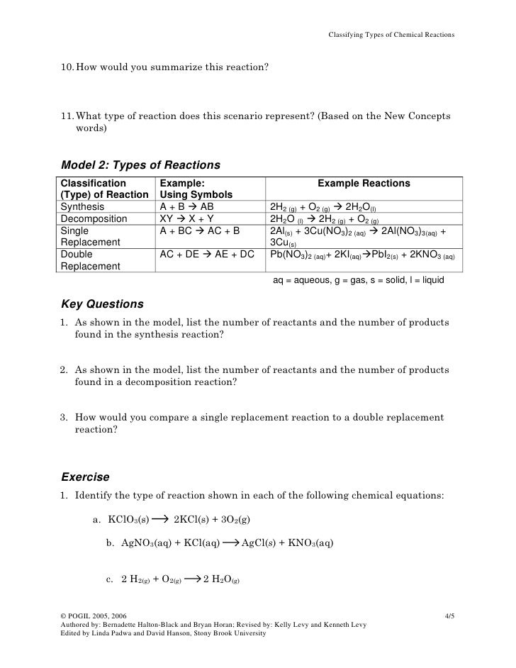 Classifying types-of-chemical-reactions.original