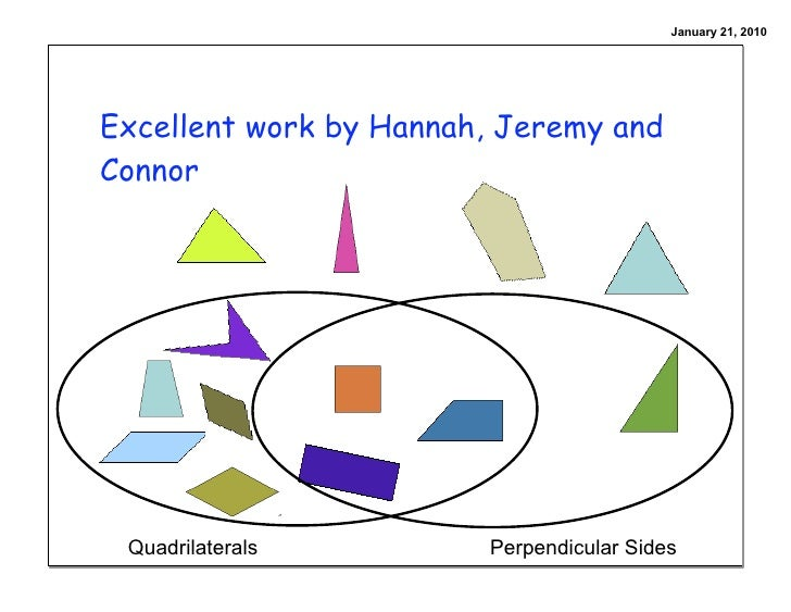 January 21, 2010     Excellent work by Hannah, Jeremy and Connor      Quadrilaterals         Perpendicular Sides