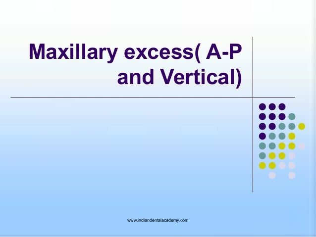 Maxillary excess( A-P and Vertical)  www.indiandentalacademy.com