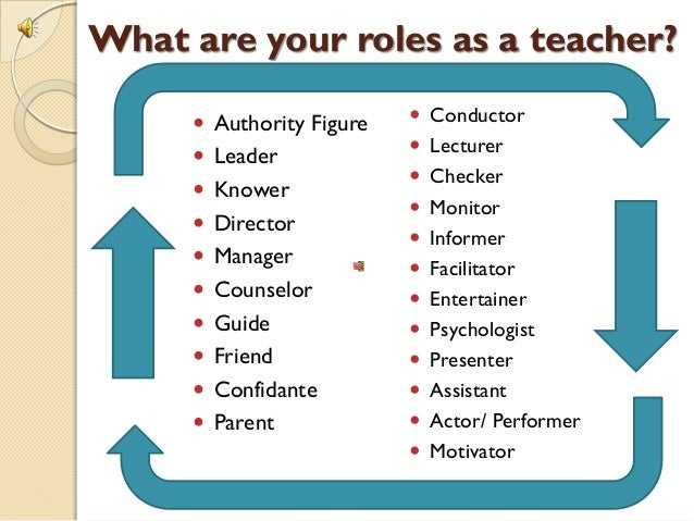 teacherr role in classroom management Educators who use effective classroom management techniques, employ good teaching practices and interactive learning activities have the power to.
