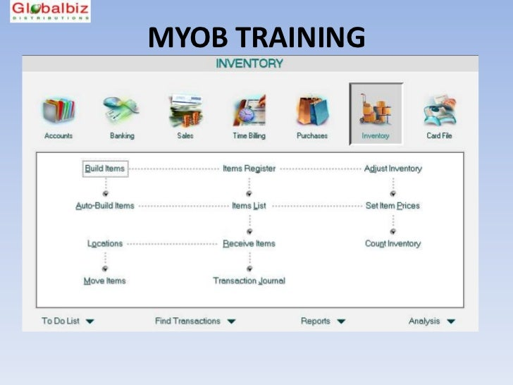 myob accounting v13 full version