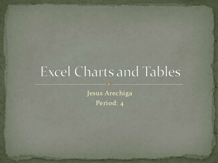 Excel Charts and Student Survey