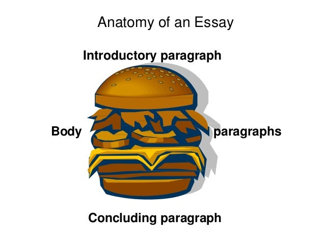 "proper structure 5 paragraph essay Taking the time to understand proper essay structure is critical to academic success ""five paragraph"" essays are very common."