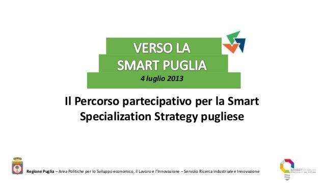 4 luglio 2013 Il Percorso partecipativo per la Smart Specialization Strategy pugliese Regione Puglia – Area Politiche per ...