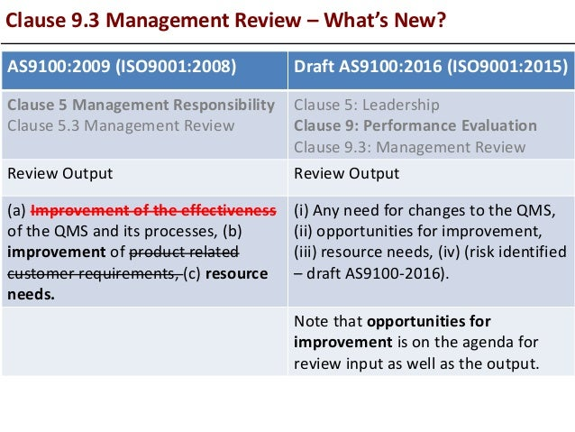 AS 9100:2016 and ISO 9001:2015 - Clause 9.3 Management Review : What's ...
