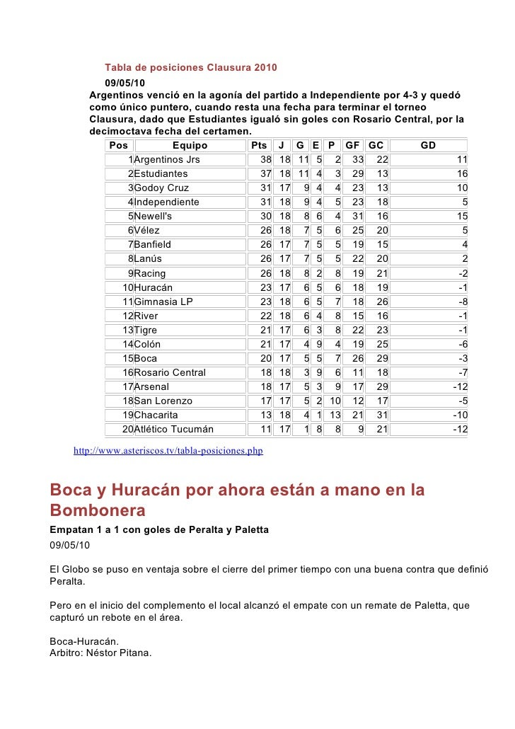 Tabla de posiciones Clausura 2010            09/05/10         Argentinos venció en la agonía del partido a Independiente p...