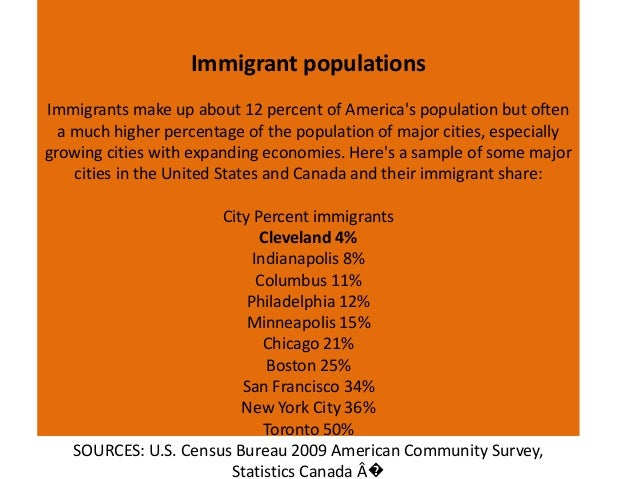 Immigrant populationsImmigrants make up about 12 percent of Americas population but often  a much higher percentage of the...