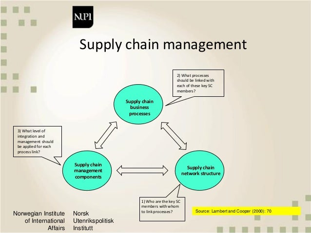 term paper on supply chain management