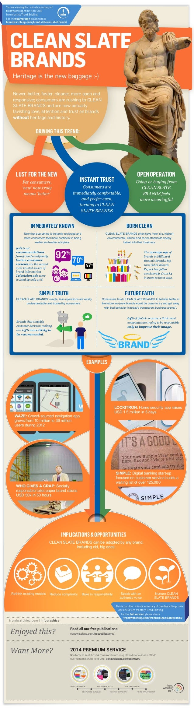 You are viewing the 1 minute summary of trendwatching.com's April 2013 min free monthly Trend Briefing. For the full versio...