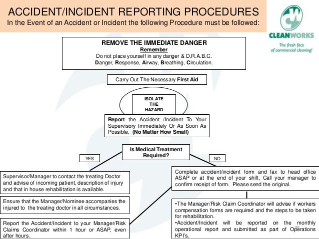 Quality Control Incident Investigation Report Template