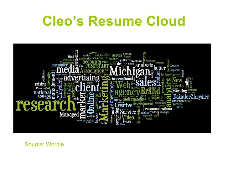 Cleo Parker as seen by Wordle