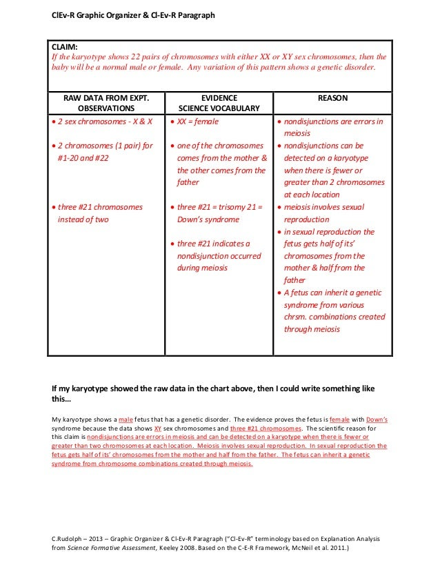 casual arguments essay The 20 best causal argument essay topics for high school when you are asked to write a causal argument essay, you will need to come up with a really good topic.