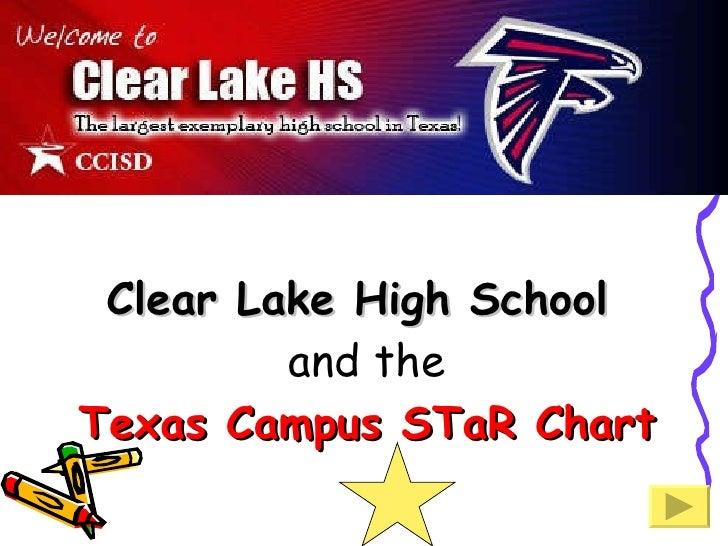 STaR Chart- CLHS