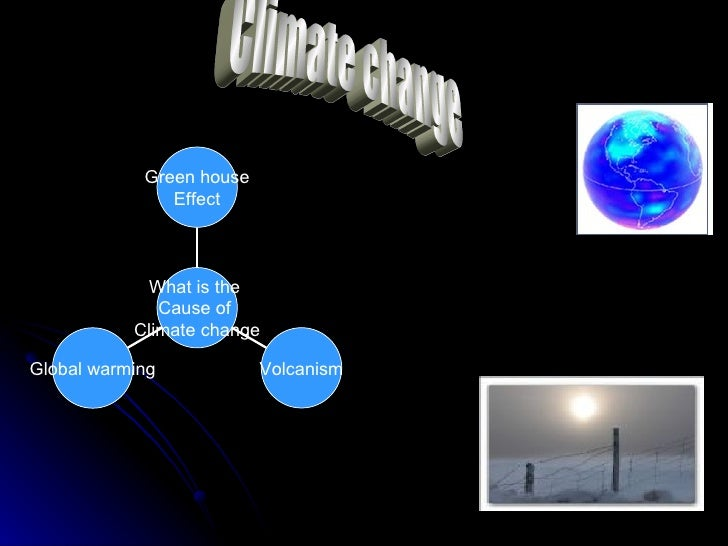 Climate change Global warming Volcanism Green house Effect What is the  Cause of  Climate change