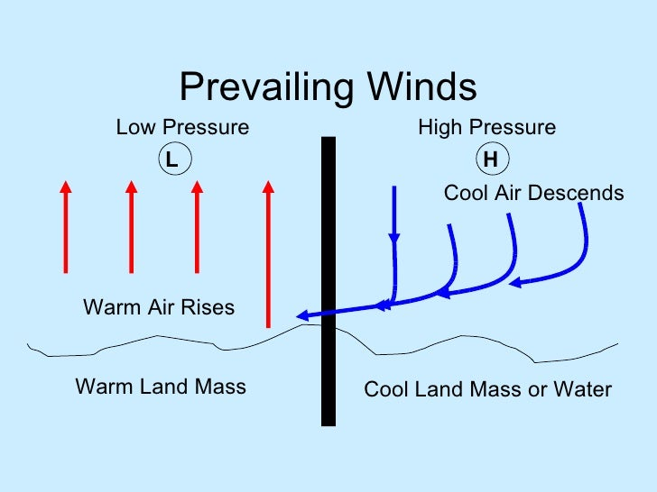 What is high penetration wind congratulate, the