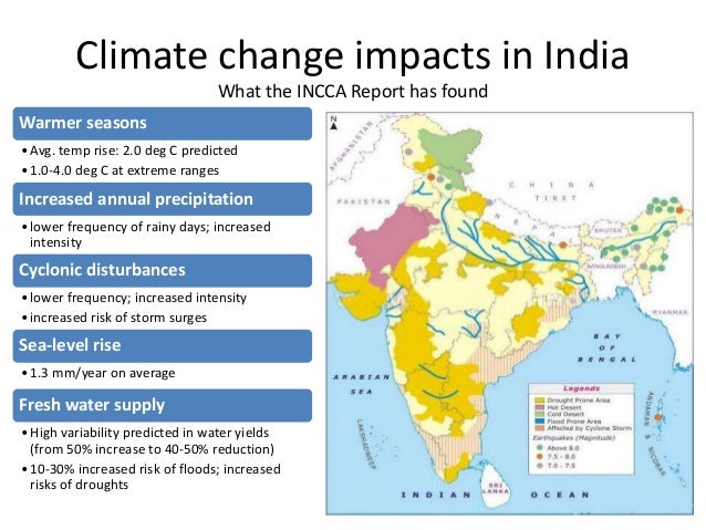 thesis on climate change in india
