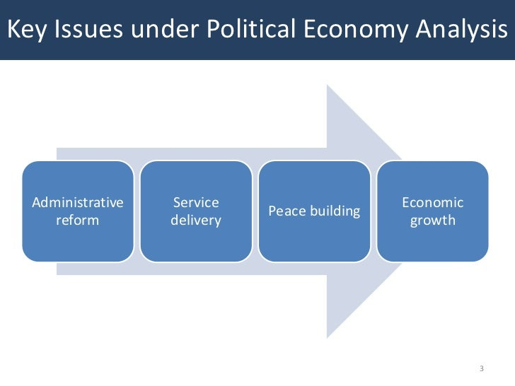 political vs economic development Political economy: political economy, branch of social science that studies the relationships between individuals and society and between markets and the state, using a diverse set of tools and methods drawn largely from economics, political science, and sociology.