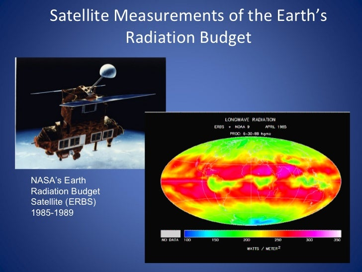 Satellite Measurements of the Earth's Radiation Budget NASA's Earth Radiation Budget Satellite (ERBS) 1985-1989