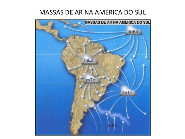 Climatologia do brasil