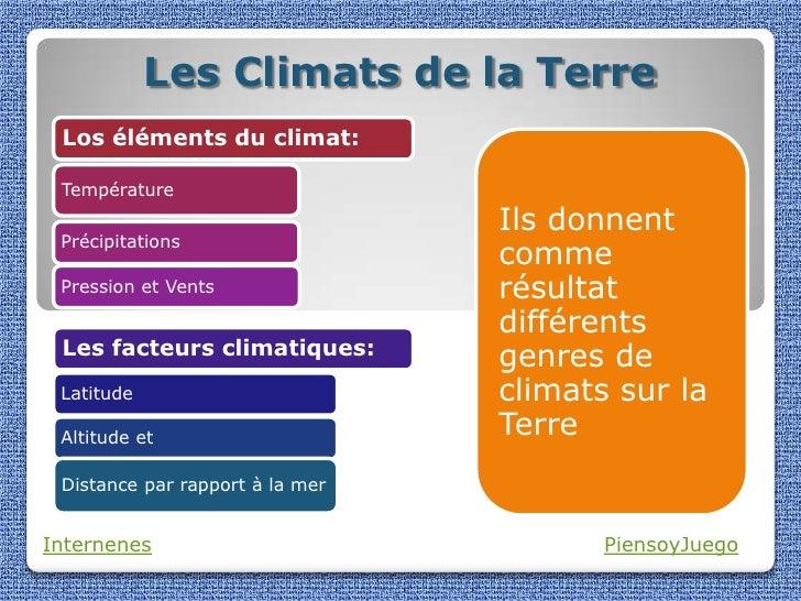 Les Climats de la Terre Los éléments du climat: Température                                 Ils donnent Précipitations    ...