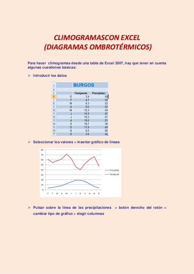CLIMOGRAMASCON EXCEL (DIAGRAMAS OMBROTÉRMICOS) Para hacer climogramas desde una tabla de Excel 2007, hay que tener en cuen...
