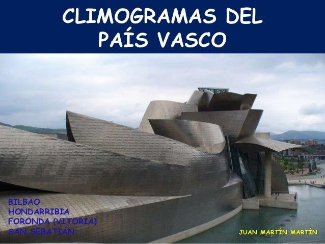 CLIMOGRAMAS DEL             PAÍS VASCOBILBAOHONDARRIBIAFORONDA (VITORIA)SAN SEBATIÁN           JUAN MARTÍN MARTÍN