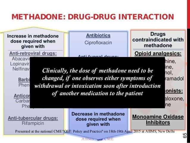 Ciprofloxacin alcohol interaction