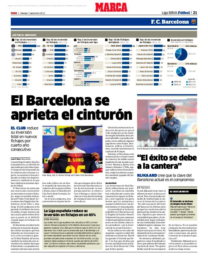 Clippings Football Transfer Review 2013