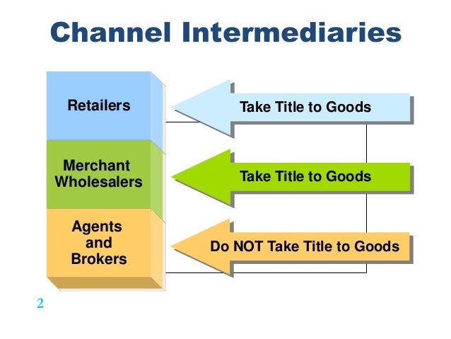channels of distribution for insurance products
