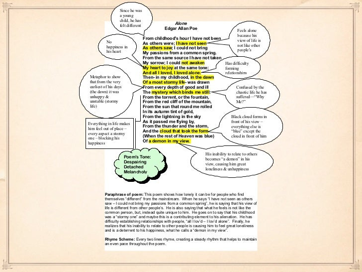 close reading essays poe Essays - largest database of quality sample essays and research papers on close reading of a poem.