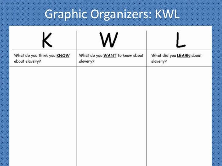 graphic organizers kwl 29 graphic organizers kwl charts kwl great