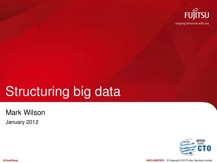 Structuring big data Mark Wilson January 2012#CloudCamp              UNCLASSIFIED   © Copyright 2012 Fujitsu Services Limi...