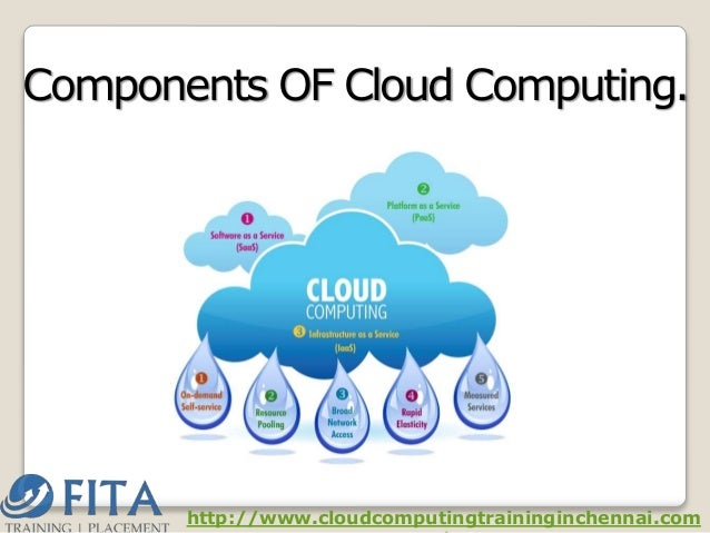 how to use cloud computing at home