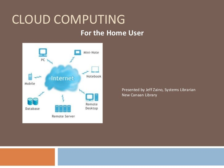 CLOUD COMPUTING         For the Home User                    Presented by Jeff Zaino, Systems Librarian                   ...