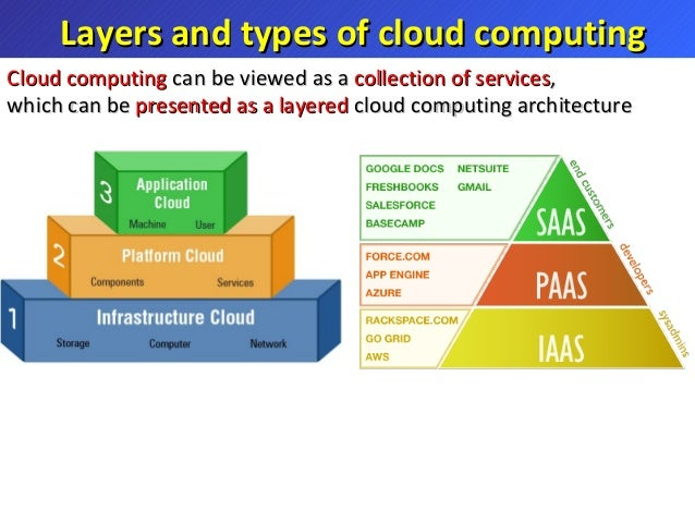 access advantages disadvantages security scalability information technology essay Home — all essay examples — statistics — incident handling with cloud computing security incident handling with cloud computing  of information technology.