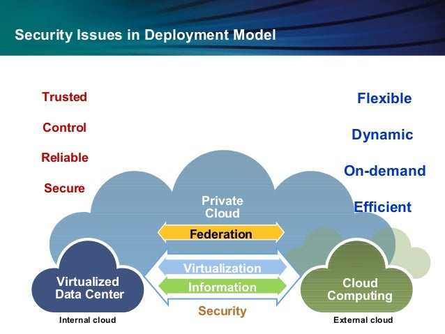 Security issues in cloud computing thesis