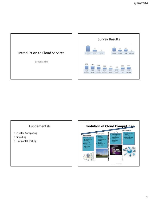7/16/2014 1 Introduction to Cloud Services Simon Shim Survey Results Fundamentals • Cluster Computing • Sharding • Horizon...