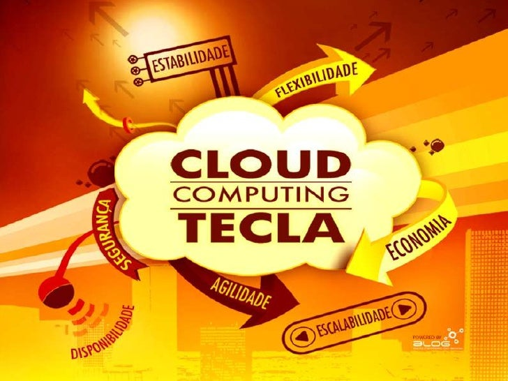 Cloud Computing Tecla Internet - Conceito