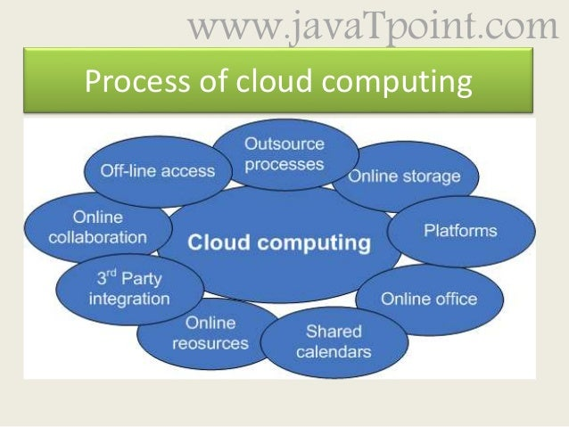 cloud computing for beginners pdf