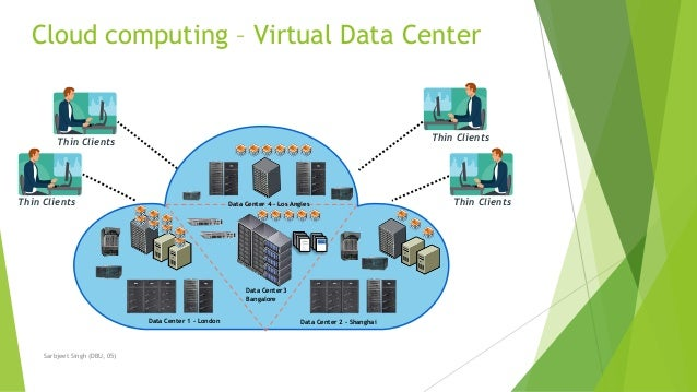 virtual data center in cloud computing pdf