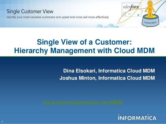 Salesforce.com Hierarchy Management with Informatica Cloud MDM
