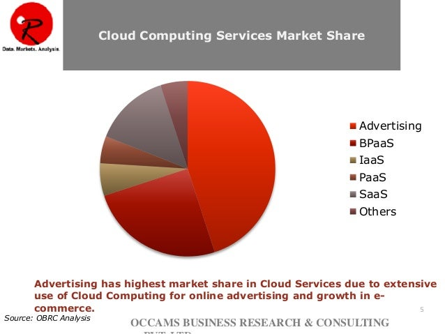 north american healthcare cloud computing market North america healthcare cloud computing market was the largest regional  industry in 2014 and is also the fastest growing over the forecast period.