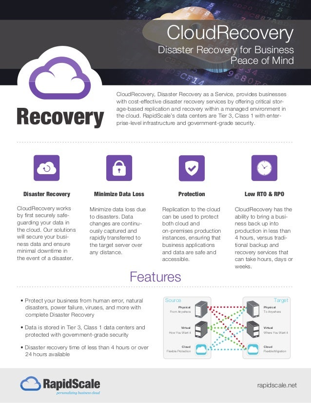 CloudRecovery Disaster Recovery for Business Peace of Mind rapidscale.net Features • Protect your business from human erro...