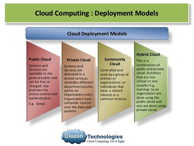what are the benefits of a cloud deployment for salesforce com Google and salesforcecom executives stressed the benefits of cloud computing thursday at a silicon valley technology event, with a google executive going so far as.