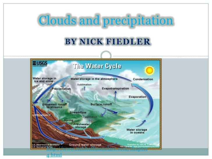 Clouds and precipitation http://www.richhoffmanclass.com/chapter 4.html